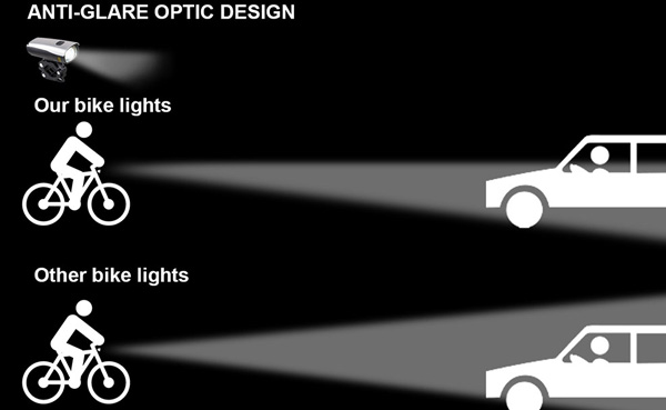 防眩光学设计